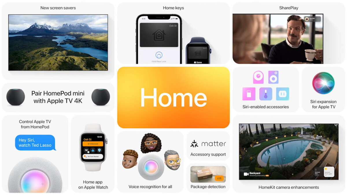 iOS 15 improves HomeKit integration, introduces HomeKeys, and more