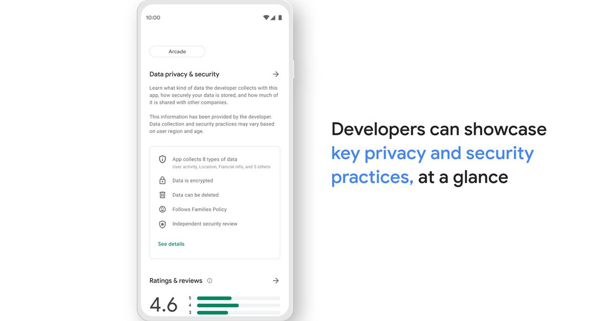 Google is showing the upcoming privacy section of the Play Store